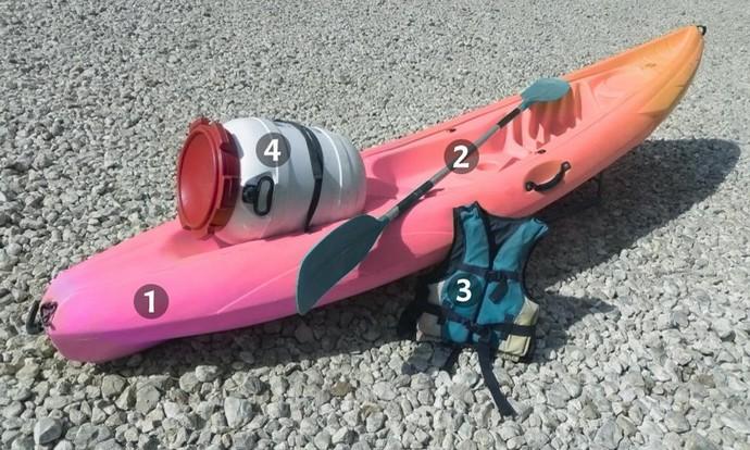 L'équipement qui est loué en Canoë Kayak